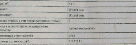 Продам дом, Ростовская область, Каменск-Шахтинский, мкр Заводской, Заводской мкр, Строителей ул